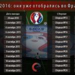 Евро-2016. 17 сборных завоевали путевки в заключительную стадию