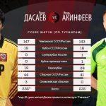 Акинфееву нужно стать лучшим вратарем Евро после повторения рекорда Дасаева— Симонян